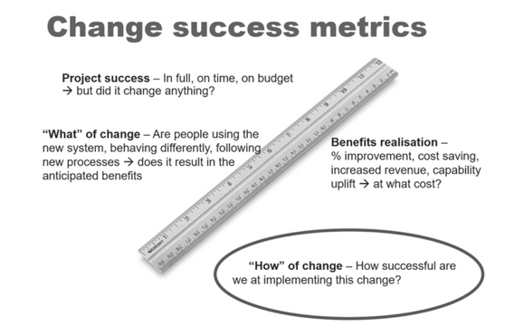 How Do You Measure Change Success